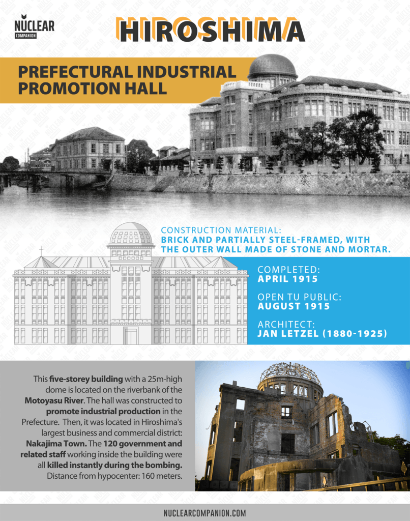 Hiroshima Prefectural Industrial Promotion Hall infographic and facts