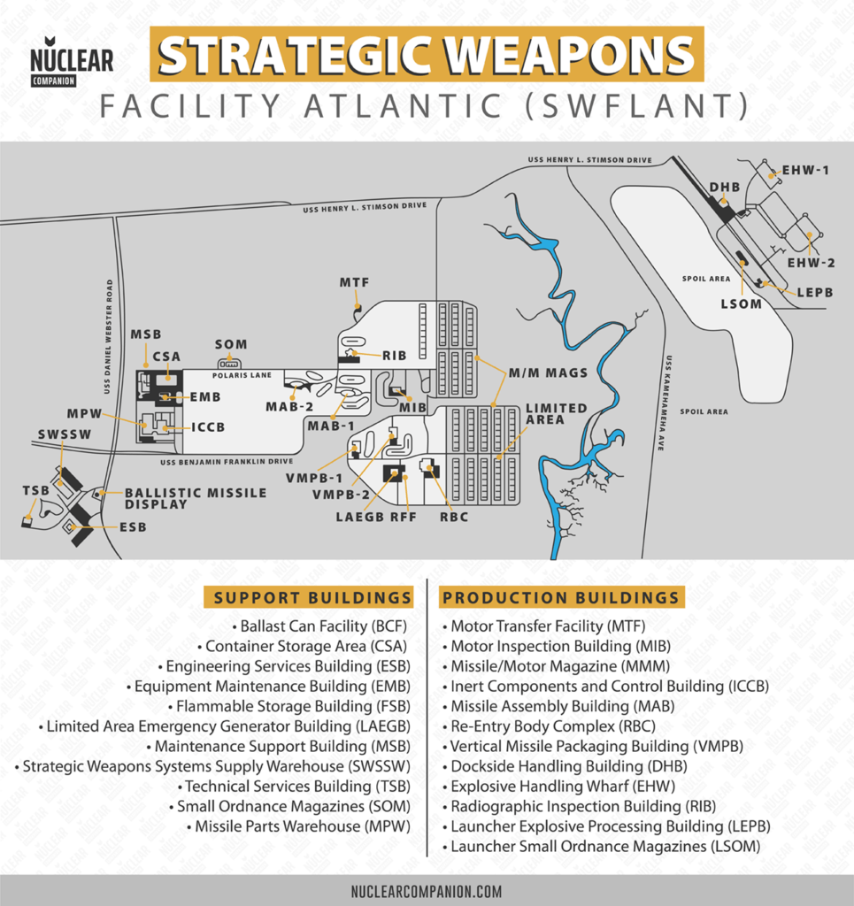 Strategic weapons facility atlantic (SWflant) site map
