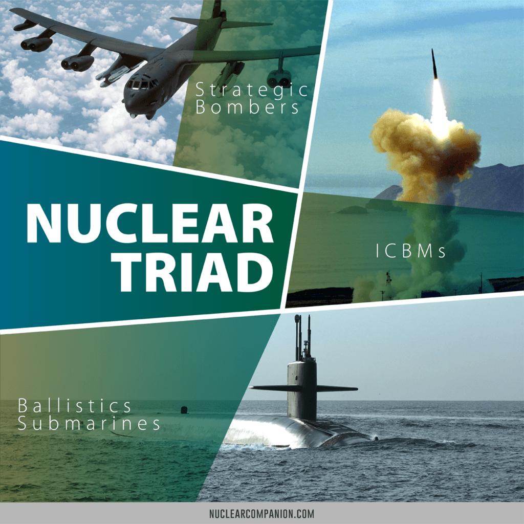 The Nuclear Triad (Startegic bombers, ICBMs and Ballistics submarines)